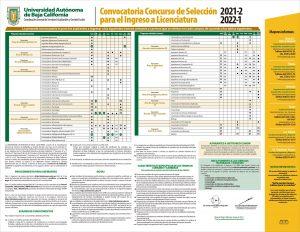 Convocatoria Concurso de Selección para el Ingreso a Licenciatura 2021-2/2022-1