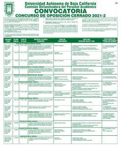 CONVOCATORIA CONCURSOS OPOSICIÓN Y MÉRITOS 2021-2